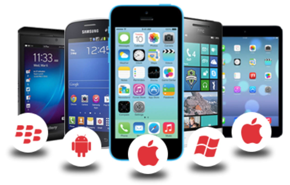 Best Methods to Test Your Mobile Apps!